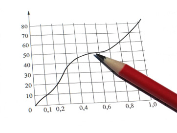 maths statistics coursework track and field